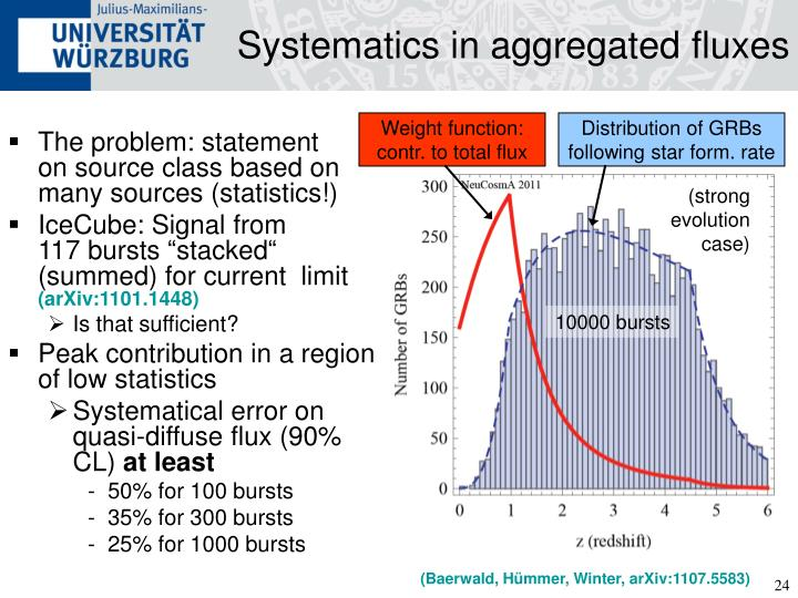 Systematics in aggregated fluxes