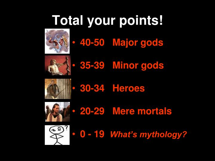 Total your points!