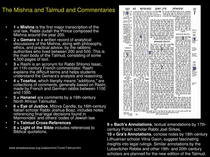 The Mishna and Talmud and Commentaries