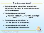 the greenspan model