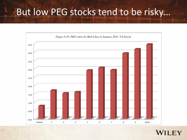 But low PEG stocks tend to be risky…