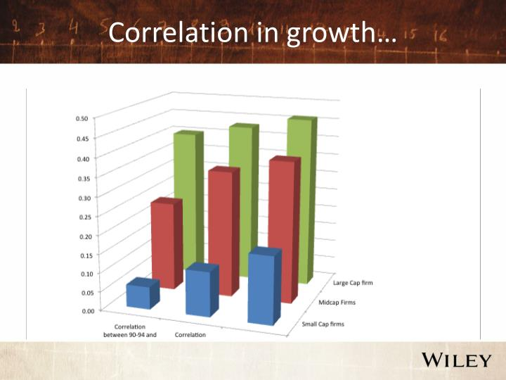 Correlation in growth…