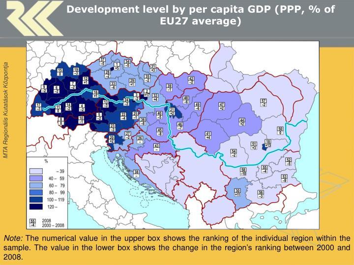 Development level by per capita GDP (PPP, % of EU27 average)