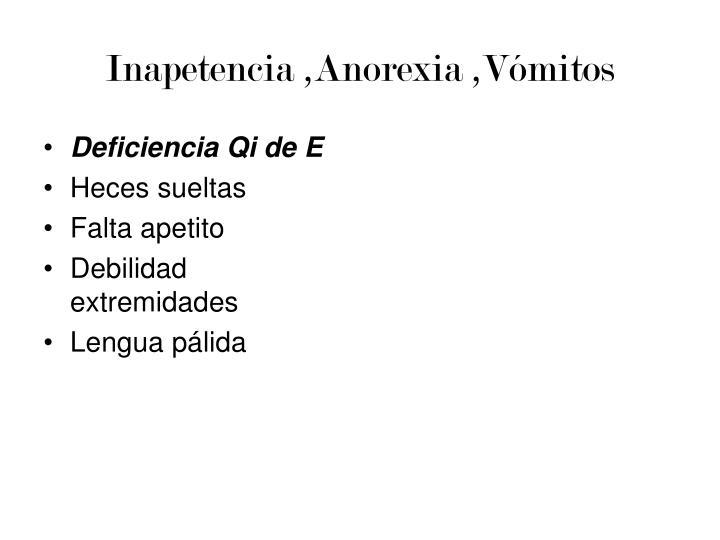 Inapetencia ,Anorexia ,Vómitos