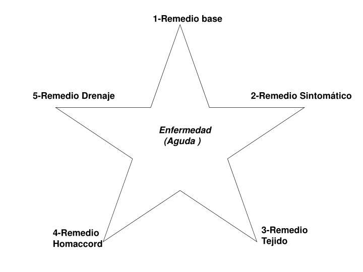 1-Remedio base