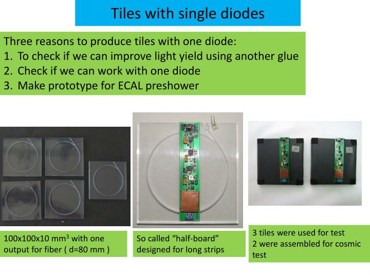 Tiles with single diodes