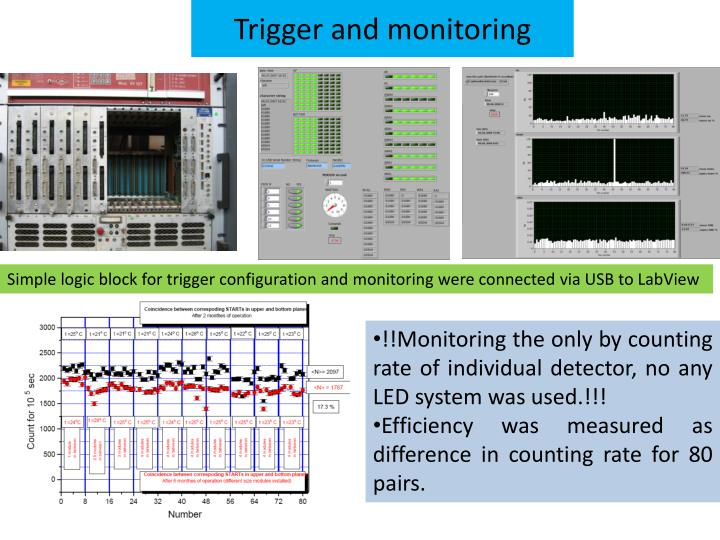 Trigger and monitoring