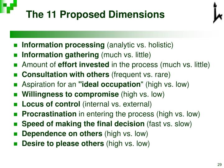 The 11 Proposed Dimensions