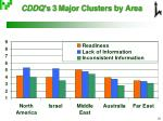 cddq s 3 major clusters by area