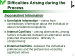 difficulties arising during the process1