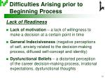 difficulties arising prior to beginning process