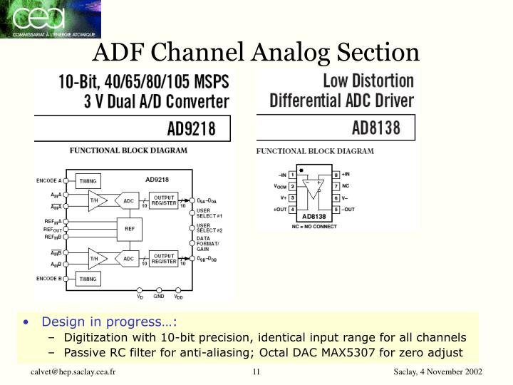 ADF Channel Analog Section