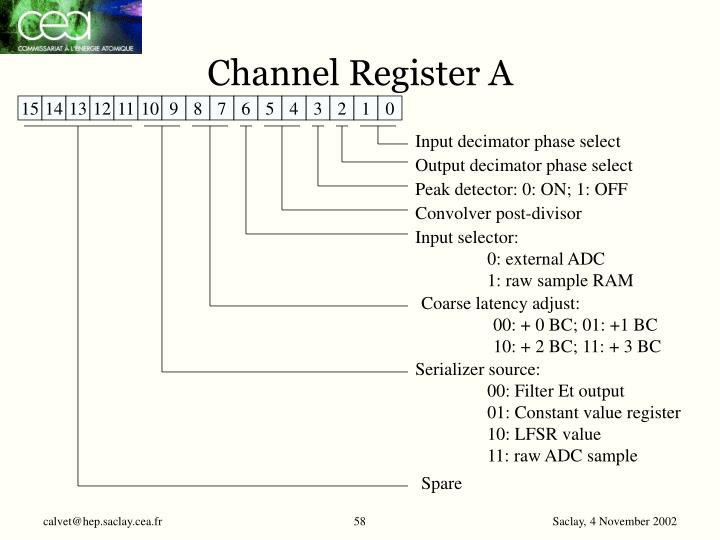 Channel Register A
