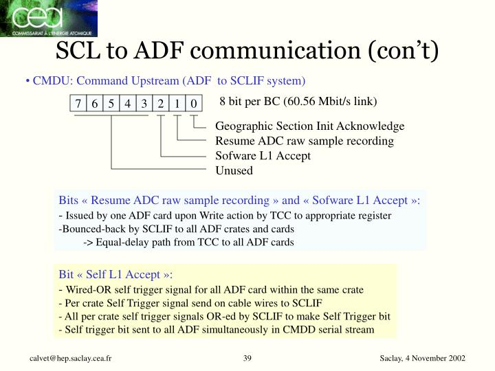 SCL to ADF communication (con't)