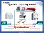 application expending distance