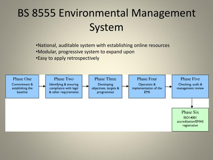 BS 8555 Environmental Management System