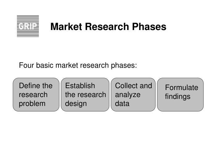 Define the research problem
