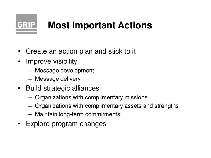 Most Important Actions