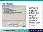 file modes