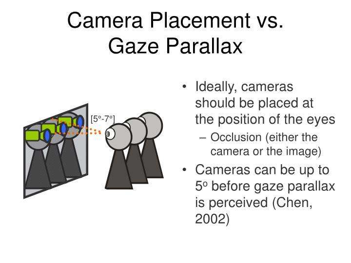 Camera Placement vs.