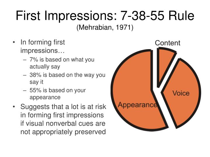 First Impressions: 7-38-55 Rule