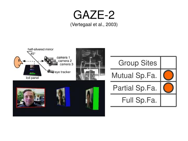 GAZE-2