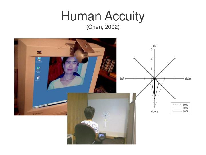Human Accuity