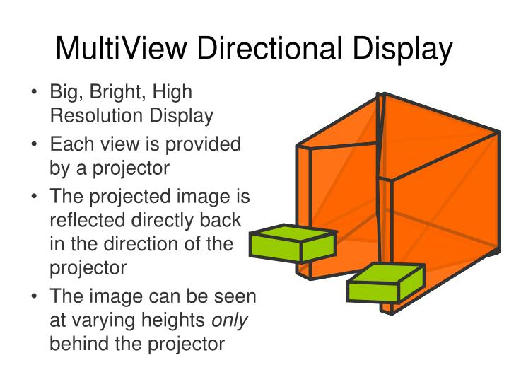 MultiView Directional Display