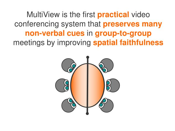 MultiView is the first