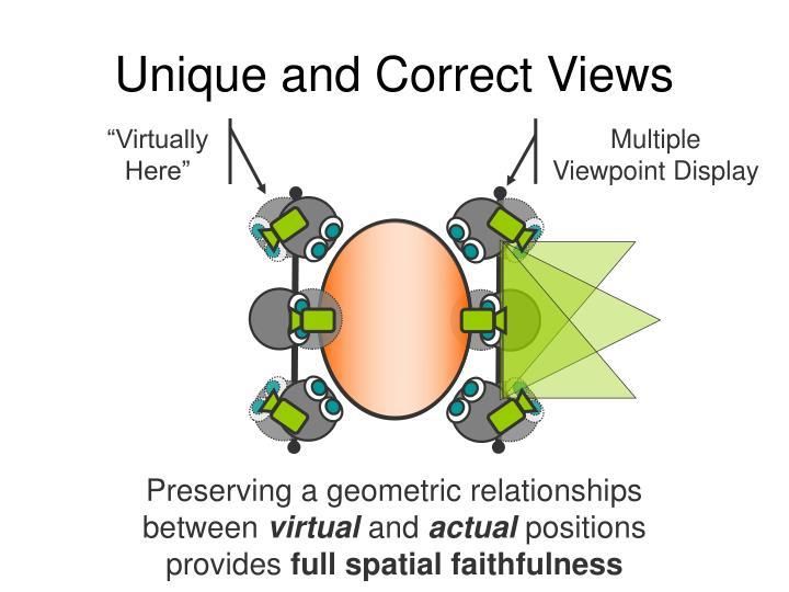 Unique and Correct Views