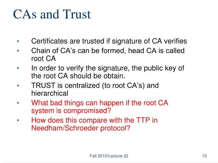 CAs and Trust