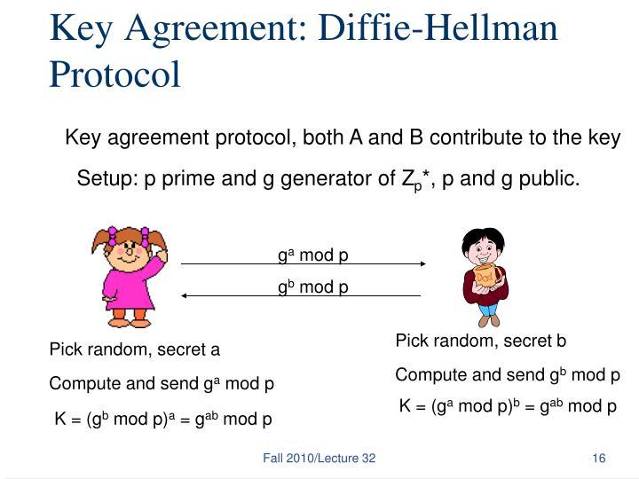 Key Agreement: Diffie-Hellman Protocol