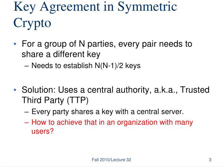 Key agreement in symmetric crypto