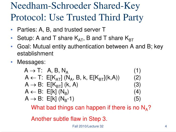 Needham-Schroeder Shared-Key Protocol: Use Trusted Third Party
