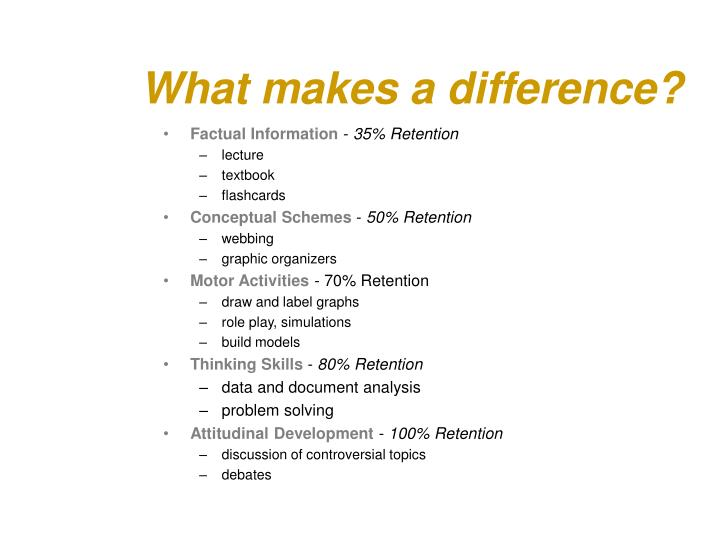 What makes a difference?