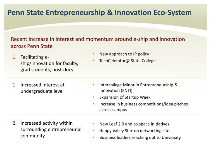 business plan for entrepreneurship and innovation Drive innovation & develop an entrepreneurial mindset with the flexible hec paris online master's in innovation and entrepreneurship, run in partnership with coursera.