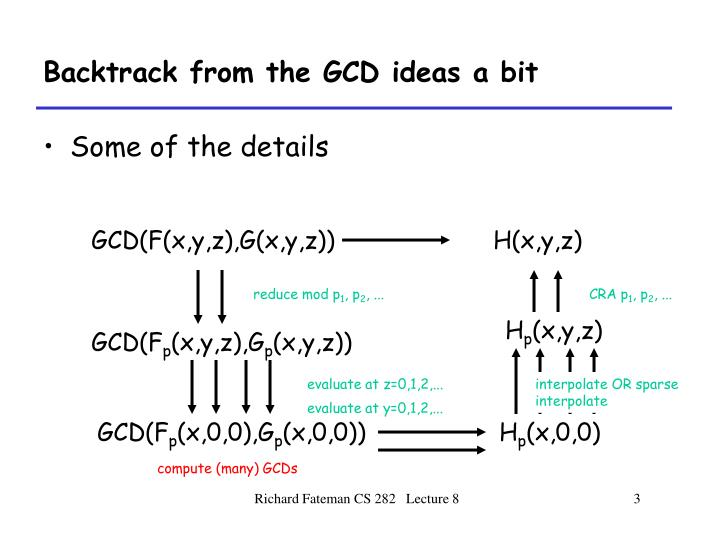 Backtrack from the gcd ideas a bit1
