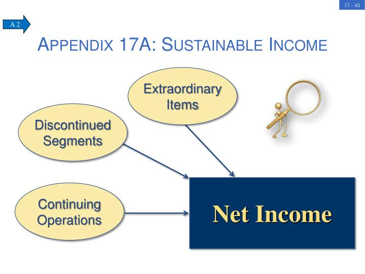 sustainable income and net income The primary difference between retained earnings and net income is time net income is the bottom-line profit your business earns for a given period retained earnings is the accumulation of those earnings over time to reinvest in the business or to maintain as a safety net.