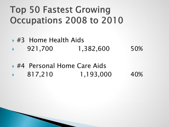 Top 50 fastest growing occupations 2008 to 2010