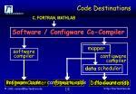 code destinations