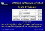 intensive conference activities