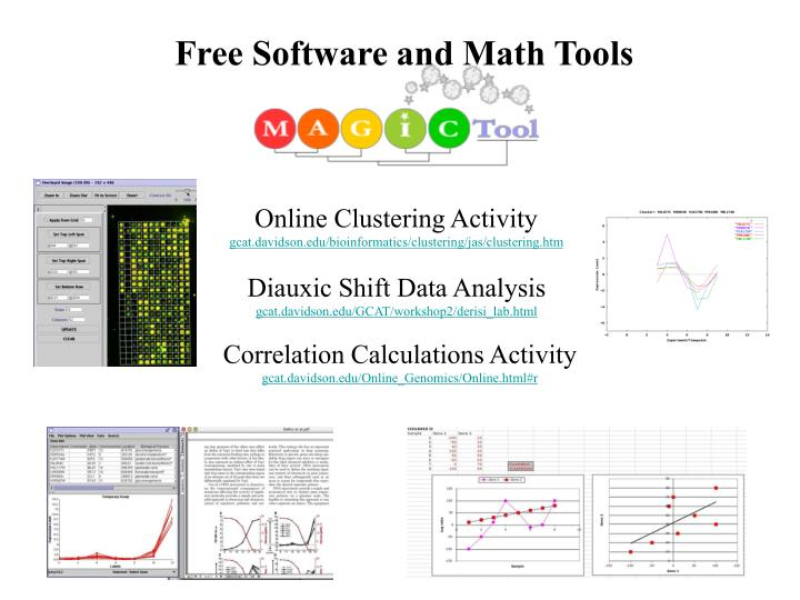 Free Software and Math Tools