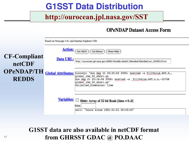 G1SST Data Distribution