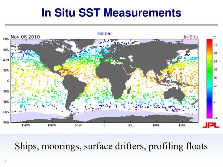 In Situ SST Measurements