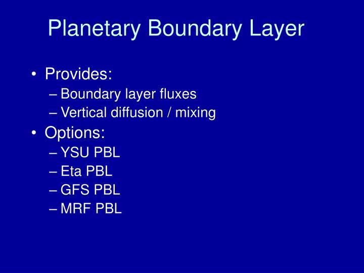 Planetary Boundary Layer