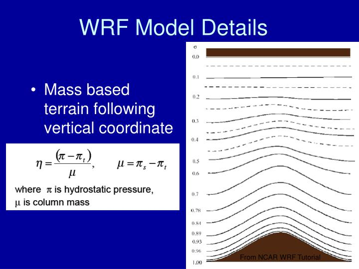 WRF Model Details