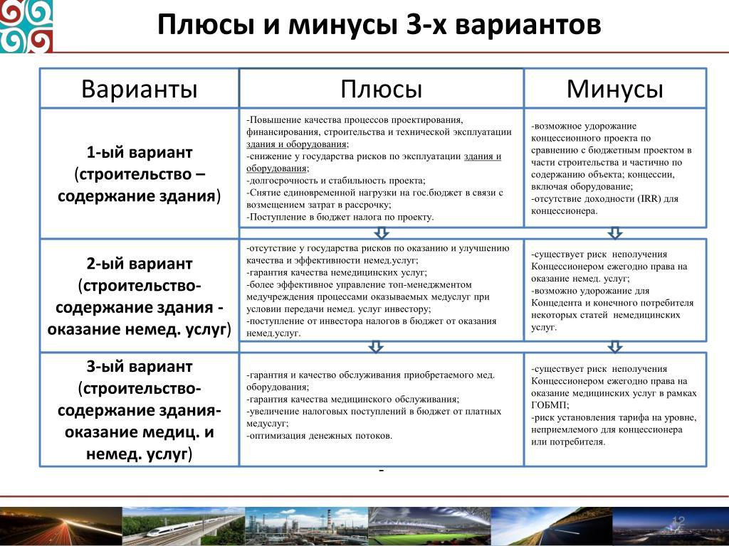 многонациональность в россии плюсы и минусы достопримечательностей бельгии простое