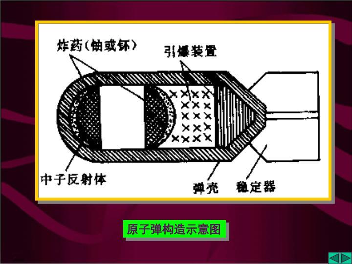 原子弹构造示意图