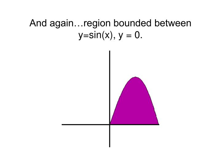 And again…region bounded between