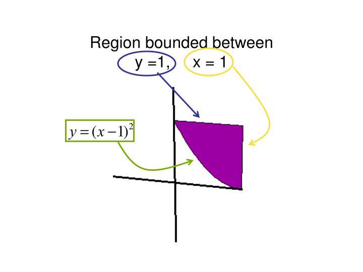 Region bounded between